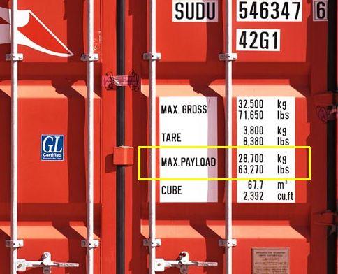 Маркировка грузоподъемности на 40 футовом контейнере