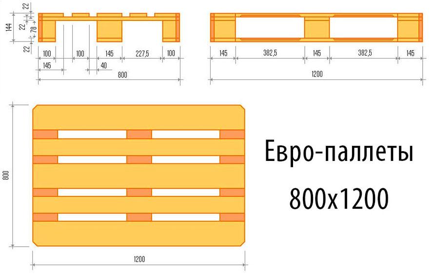 Поддон 800 × 1200 мм